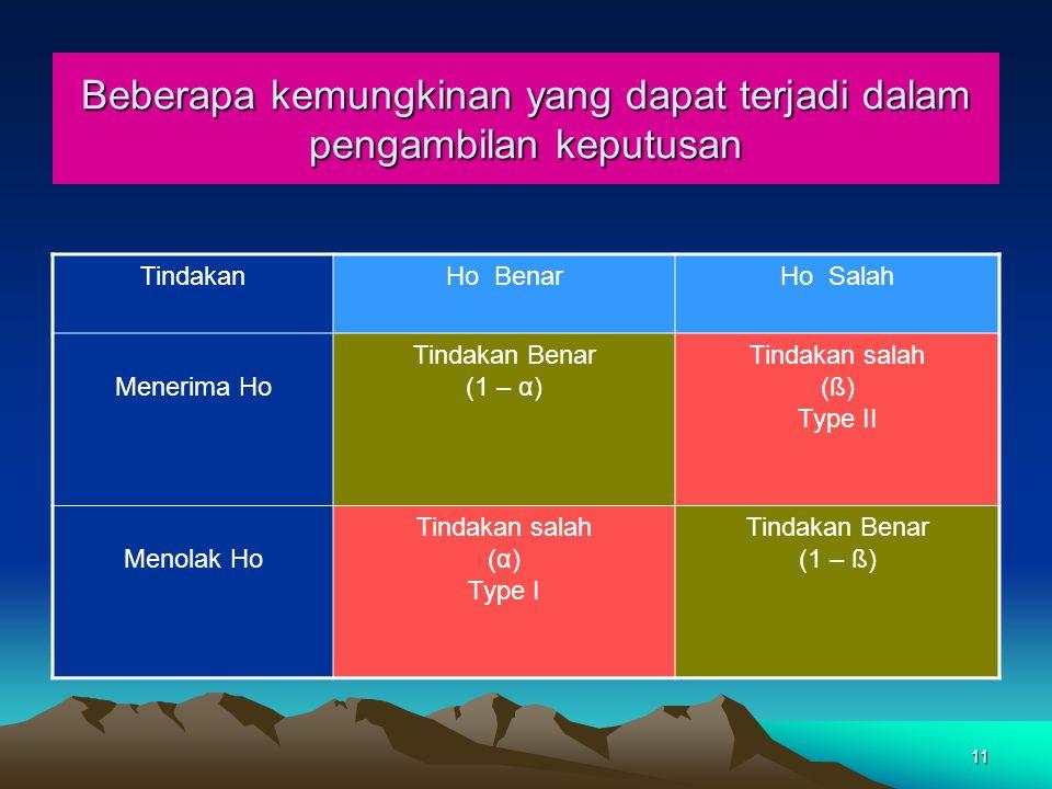 11 Beberapa kemungkinan yang dapat terjadi dalam pengambilan keputusan TindakanHo BenarHo Salah Menerima Ho Tindakan Benar (1 – α) Tindakan salah (ß) Type II Menolak Ho Tindakan salah (α) Type I Tindakan Benar (1 – ß)