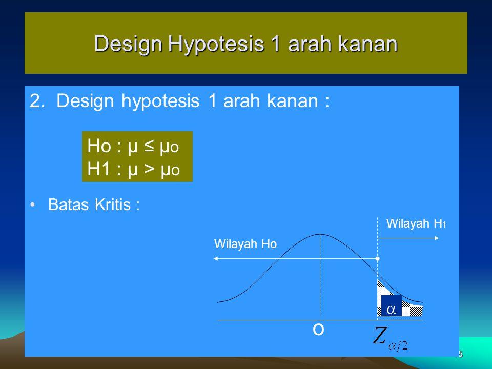 15 Design Hypotesis 1 arah kanan 2.