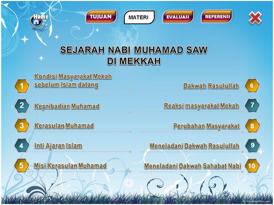 STANDAR KOMPETENSI Memahami sejarah Nabi Muhammad SAW