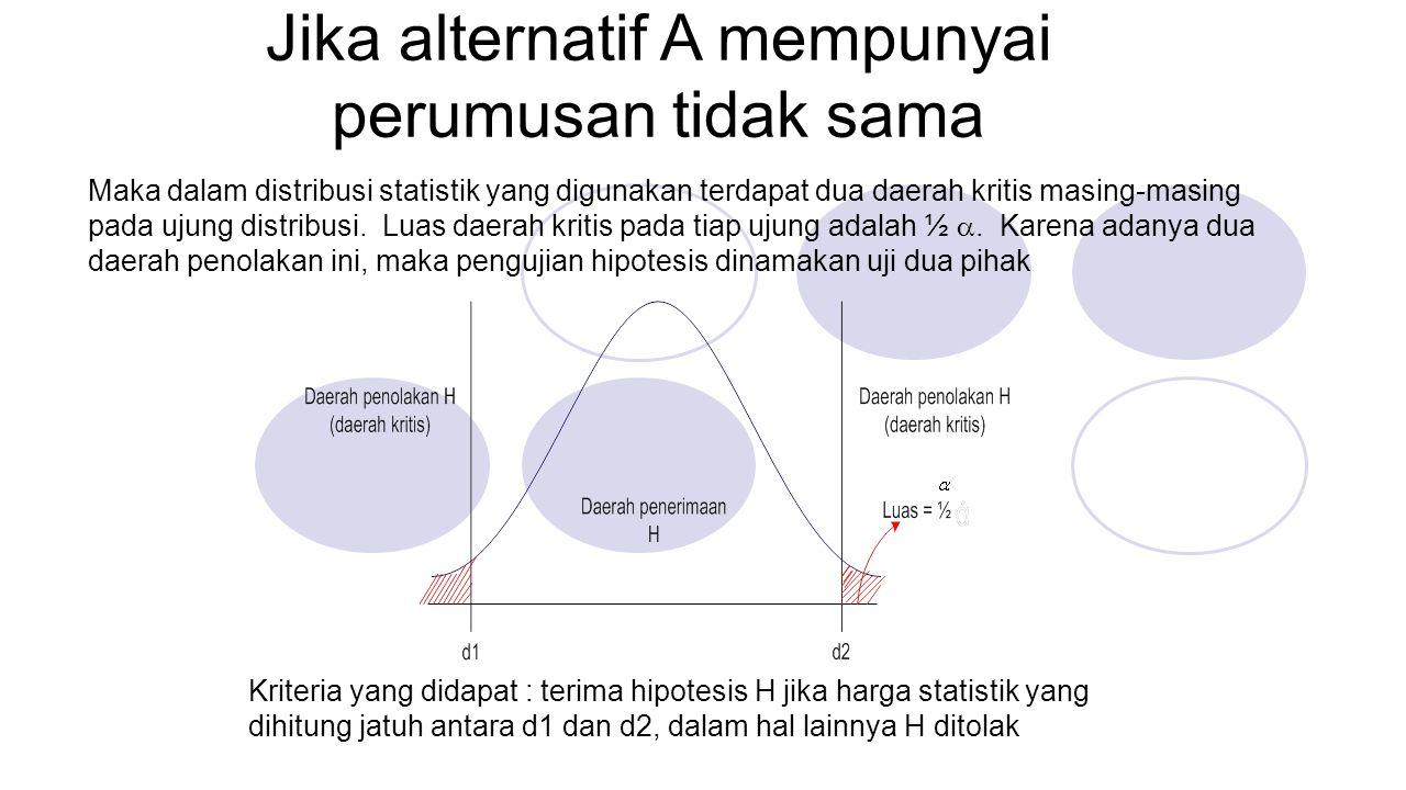 Jika alternatif A mempunyai perumusan tidak sama Kriteria yang didapat : terima hipotesis H jika harga statistik yang dihitung jatuh antara d1 dan d2,