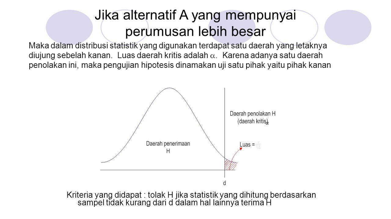Jika alternatif A yang mempunyai perumusan lebih besar Kriteria yang didapat : tolak H jika statistik yang dihitung berdasarkan sampel tidak kurang da