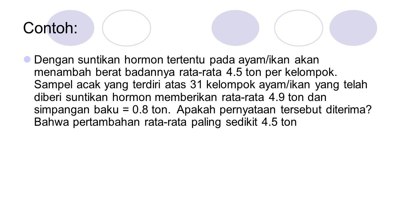 Contoh: Dengan suntikan hormon tertentu pada ayam/ikan akan menambah berat badannya rata-rata 4.5 ton per kelompok. Sampel acak yang terdiri atas 31 k