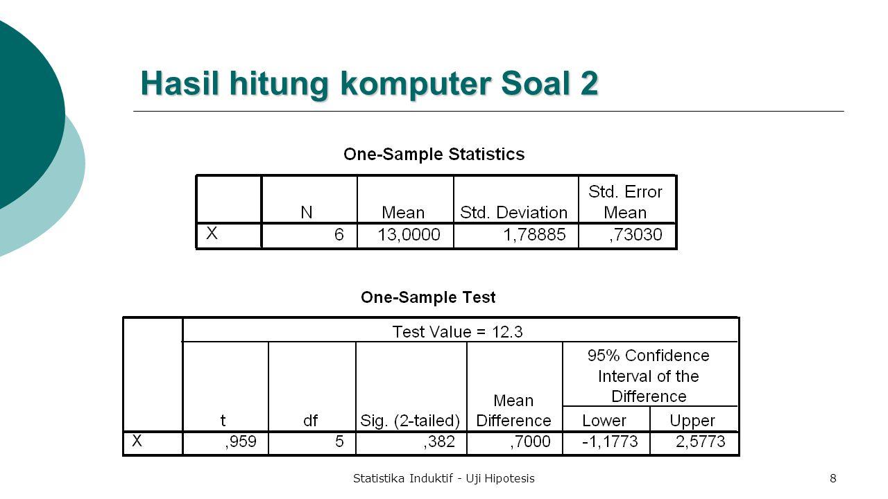 Statistika Induktif - Uji Hipotesis8 Hasil hitung komputer Soal 2