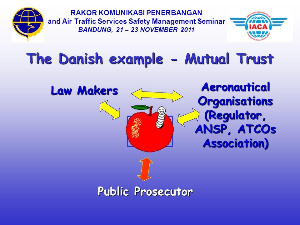 Law Makers The Danish example - Mutual Trust Public Prosecutor Aeronautical Organisations (Regulator, ANSP, ATCOs Association) L RAKOR KOMUNIKASI PENE