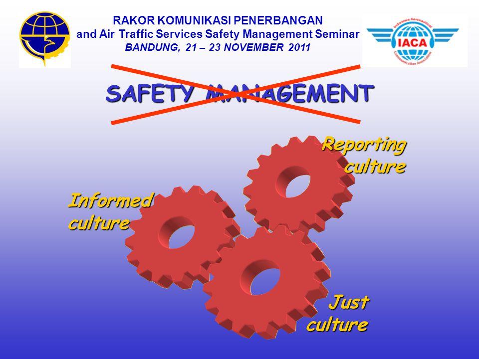 SAFETY MANAGEMENT Justculture Reportingculture Informedculture RAKOR KOMUNIKASI PENERBANGAN and Air Traffic Services Safety Management Seminar BANDUNG