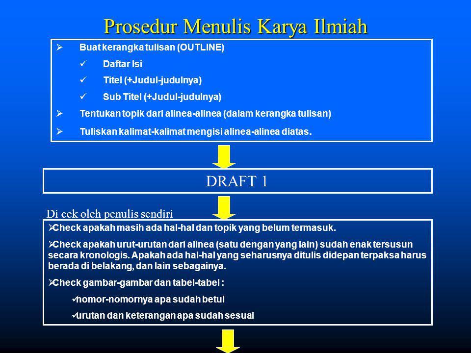 Prosedur Menulis Karya Ilmiah  Buat kerangka tulisan (OUTLINE) Daftar Isi Titel (+Judul-judulnya) Sub Titel (+Judul-judulnya)  Tentukan topik dari alinea-alinea (dalam kerangka tulisan)  Tuliskan kalimat-kalimat mengisi alinea-alinea diatas.