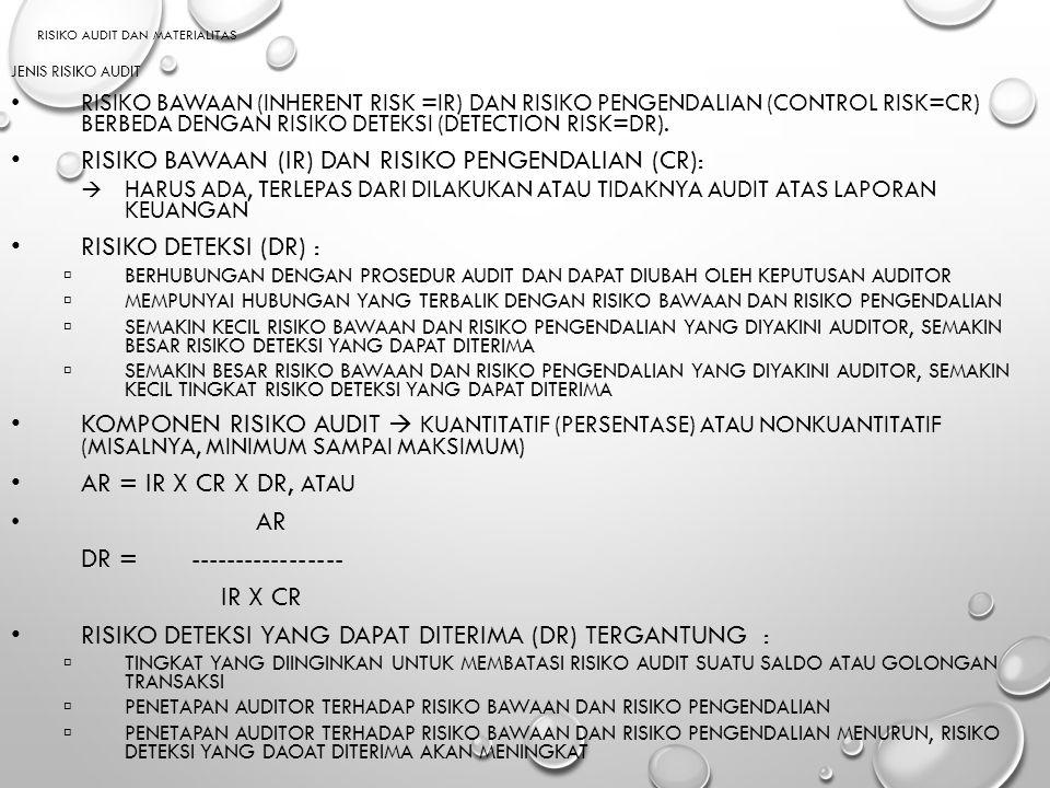 RISIKO AUDIT DAN MATERIALITAS JENIS RISIKO AUDIT RISIKO BAWAAN (INHERENT RISK =IR) DAN RISIKO PENGENDALIAN (CONTROL RISK=CR) BERBEDA DENGAN RISIKO DET
