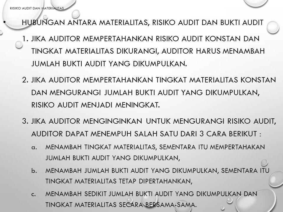 RISIKO AUDIT DAN MATERIALITAS HUBUNGAN ANTARA MATERIALITAS, RISIKO AUDIT DAN BUKTI AUDIT 1. JIKA AUDITOR MEMPERTAHANKAN RISIKO AUDIT KONSTAN DAN TINGK