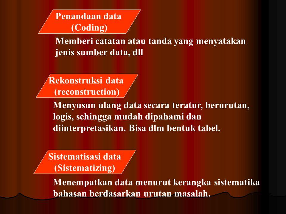 Metode Pengolahan Data Yaitu cara mengorganisaskan data yang berhasil dikumpulkan untuk memungkinkan data tsb readable dan interpretable Pemeriksaan d