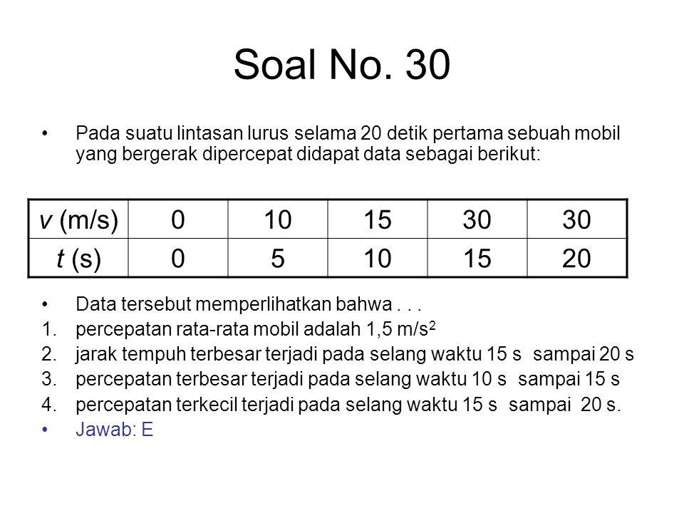 Soal No. 30 Pada suatu lintasan lurus selama 20 detik pertama sebuah mobil yang bergerak dipercepat didapat data sebagai berikut: Data tersebut memper