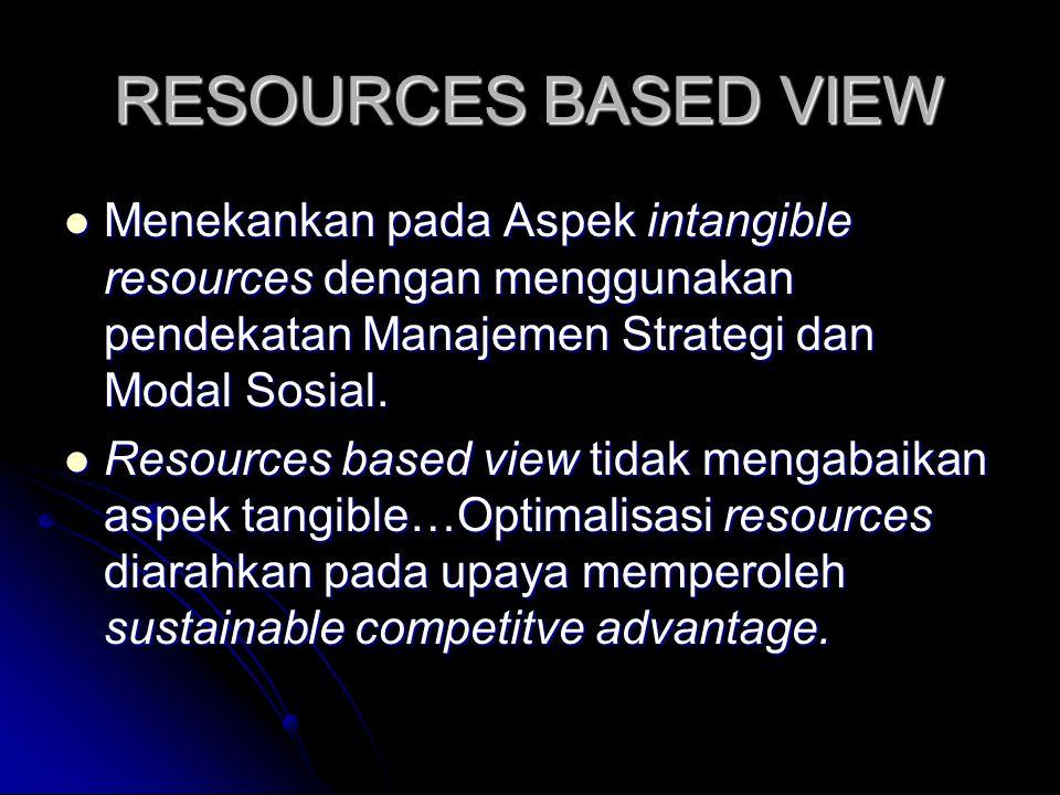 RESOURCES BASED VIEW Menekankan pada Aspek intangible resources dengan menggunakan pendekatan Manajemen Strategi dan Modal Sosial.