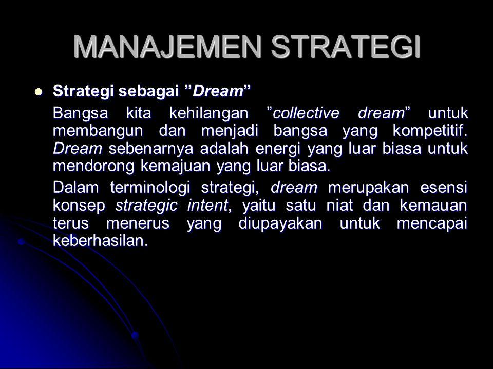 MANAJEMEN STRATEGI Strategi sebagai Dream Strategi sebagai Dream Bangsa kita kehilangan collective dream untuk membangun dan menjadi bangsa yang kompetitif.