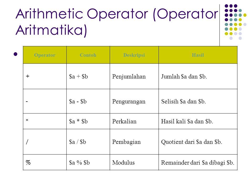 Arithmetic Operator (Operator Aritmatika) OperatorContohDeskripsiHasil + $a + $bPenjumlahanJumlah $a dan $b. - $a - $bPenguranganSelisih $a dan $b. *