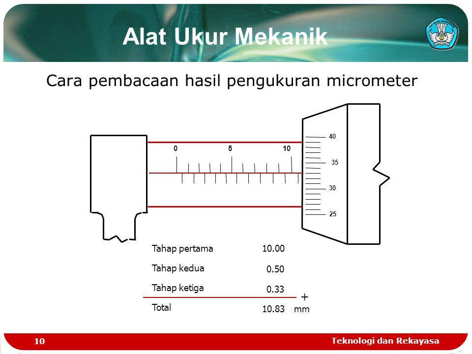 Teknologi dan Rekayasa 10 Alat Ukur Mekanik Cara pembacaan hasil pengukuran micrometer 5010 30 25 35 40 Tahap pertama Tahap kedua Tahap ketiga 10.00 0.50 0.33 10.83 Total + mm