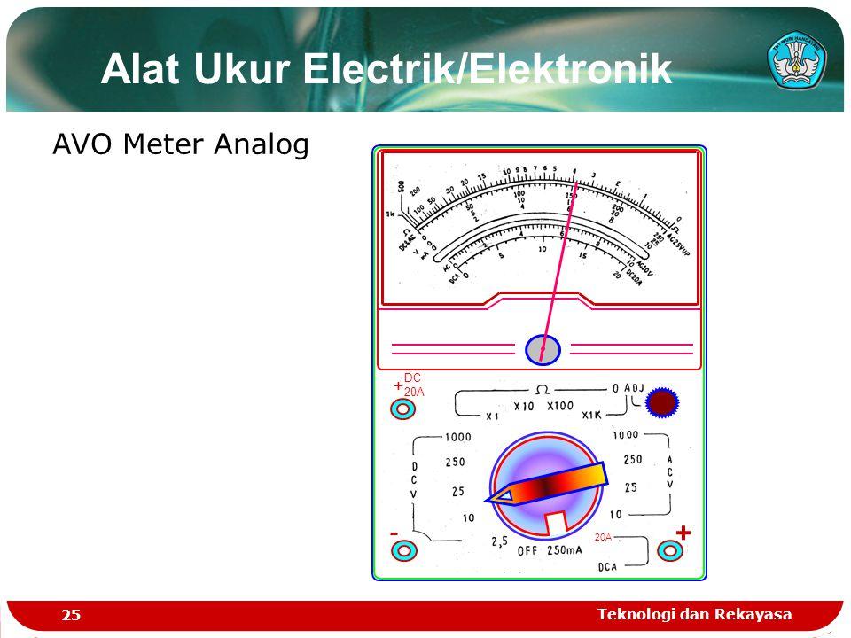 Teknologi dan Rekayasa 25 Alat Ukur Electrik/Elektronik DC 20A + 20A + AVO Meter Analog