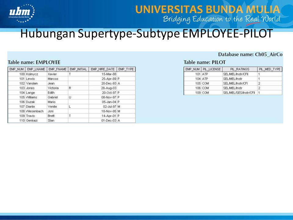 Hubungan Supertype-Subtype EMPLOYEE-PILOT
