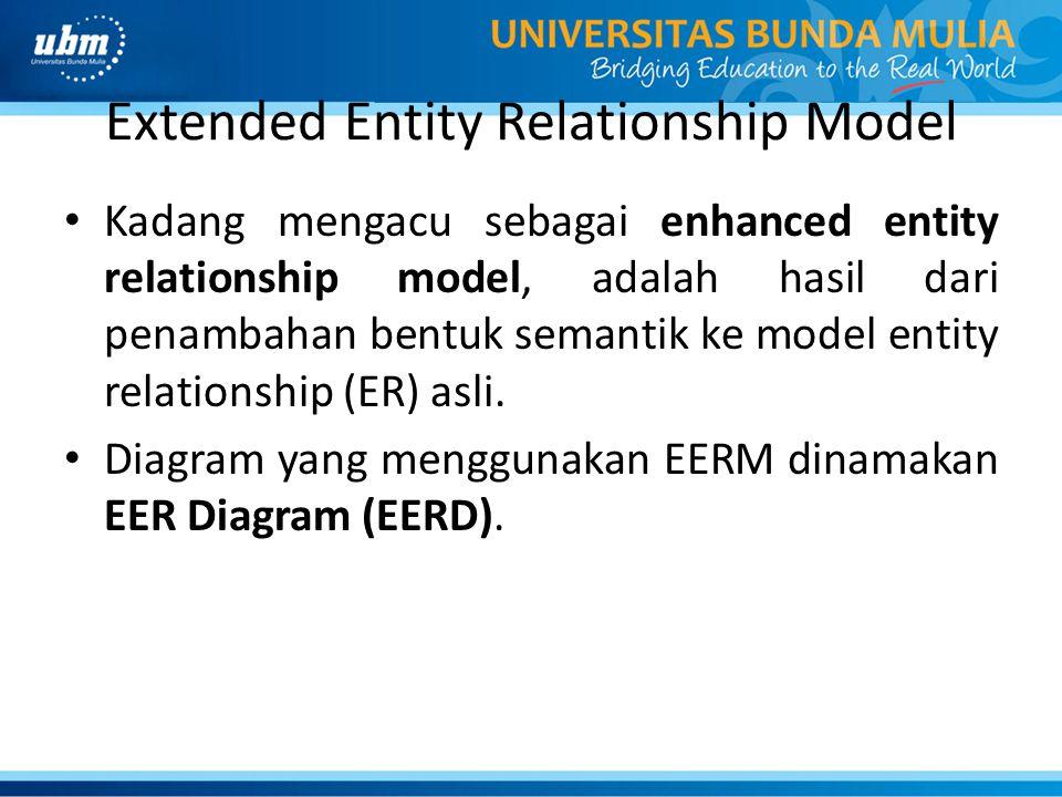 Extended Entity Relationship Model Kadang mengacu sebagai enhanced entity relationship model, adalah hasil dari penambahan bentuk semantik ke model en