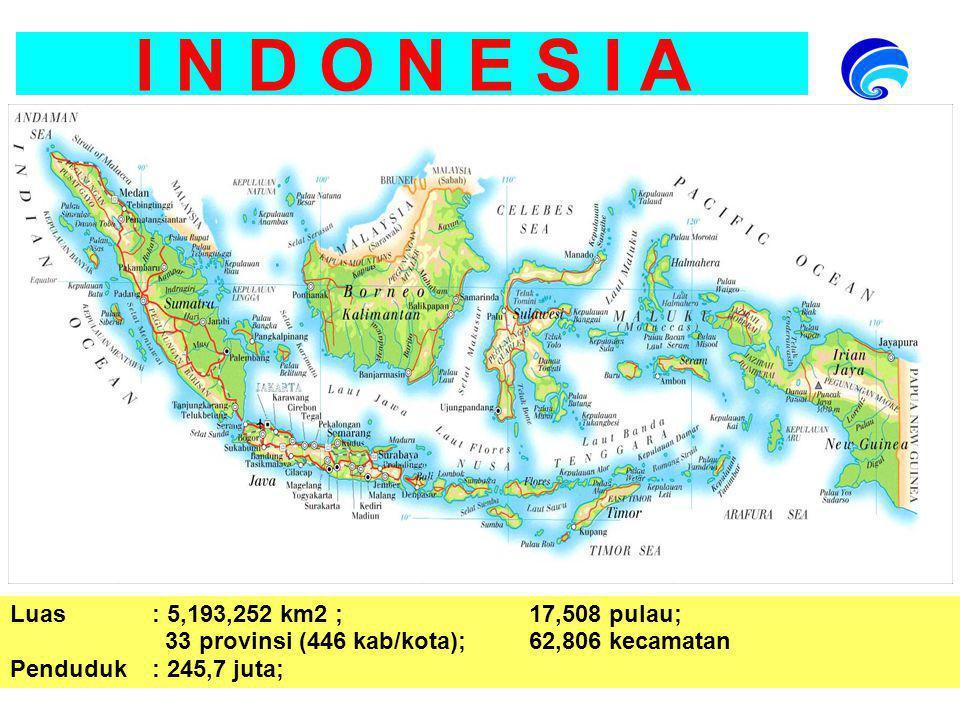 I N D O N E S I A Luas : 5,193,252 km2 ; 17,508 pulau; 33 provinsi (446 kab/kota); 62,806 kecamatan Penduduk : 245,7 juta;