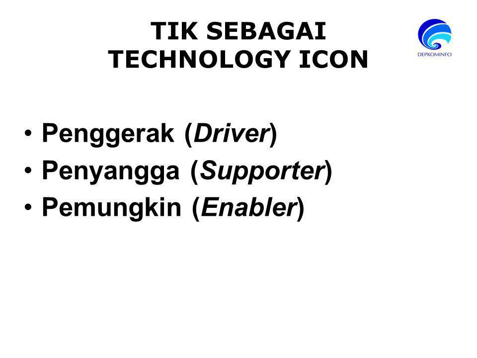 TIK SEBAGAI TECHNOLOGY ICON Penggerak (Driver) Penyangga (Supporter) Pemungkin (Enabler)