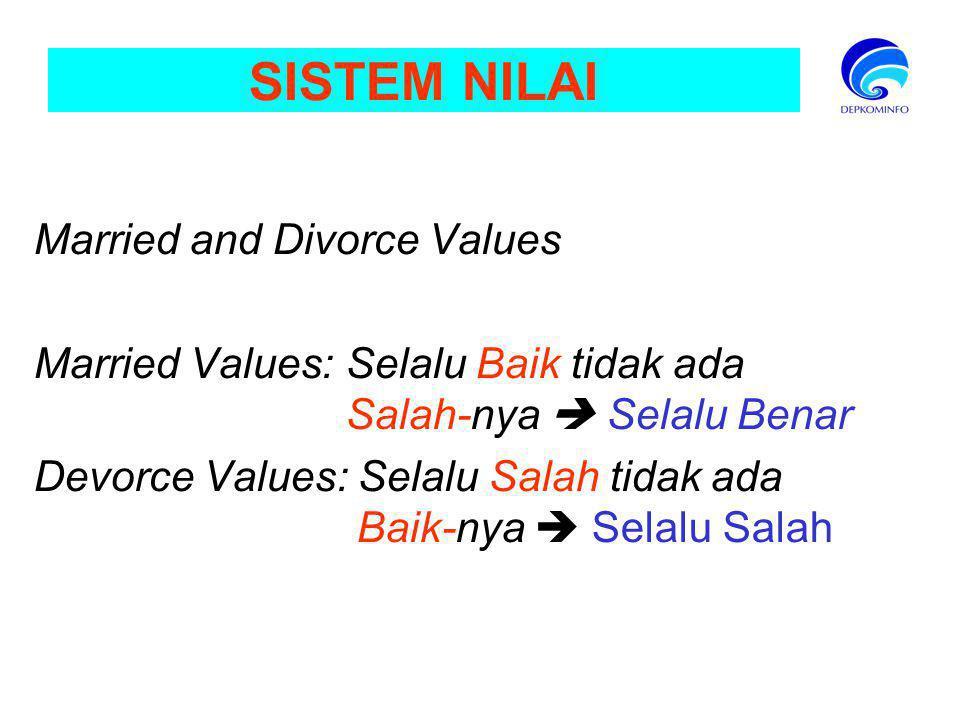 SISTEM NILAI Married and Divorce Values Married Values: Selalu Baik tidak ada Salah-nya  Selalu Benar Devorce Values: Selalu Salah tidak ada Baik-nya