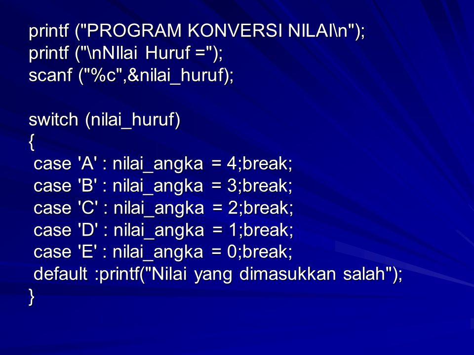 printf ( PROGRAM KONVERSI NILAI\n ); printf ( \nNIlai Huruf = ); scanf ( %c ,&nilai_huruf); switch (nilai_huruf) { case A : nilai_angka = 4;break; case A : nilai_angka = 4;break; case B : nilai_angka = 3;break; case B : nilai_angka = 3;break; case C : nilai_angka = 2;break; case C : nilai_angka = 2;break; case D : nilai_angka = 1;break; case D : nilai_angka = 1;break; case E : nilai_angka = 0;break; case E : nilai_angka = 0;break; default :printf( Nilai yang dimasukkan salah ); default :printf( Nilai yang dimasukkan salah );}