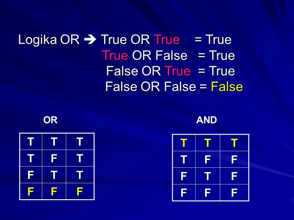 TTT TFT FTT FFF Logika OR  True OR True = True True OR False = True False OR True = True False OR False = False TTTTFF FTF FFF ORAND