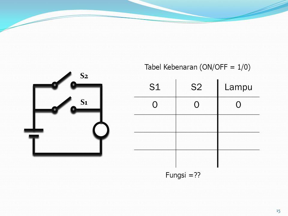 15 S1S2Lampu 000 Fungsi =?? Tabel Kebenaran (ON/OFF = 1/0) S1 S2
