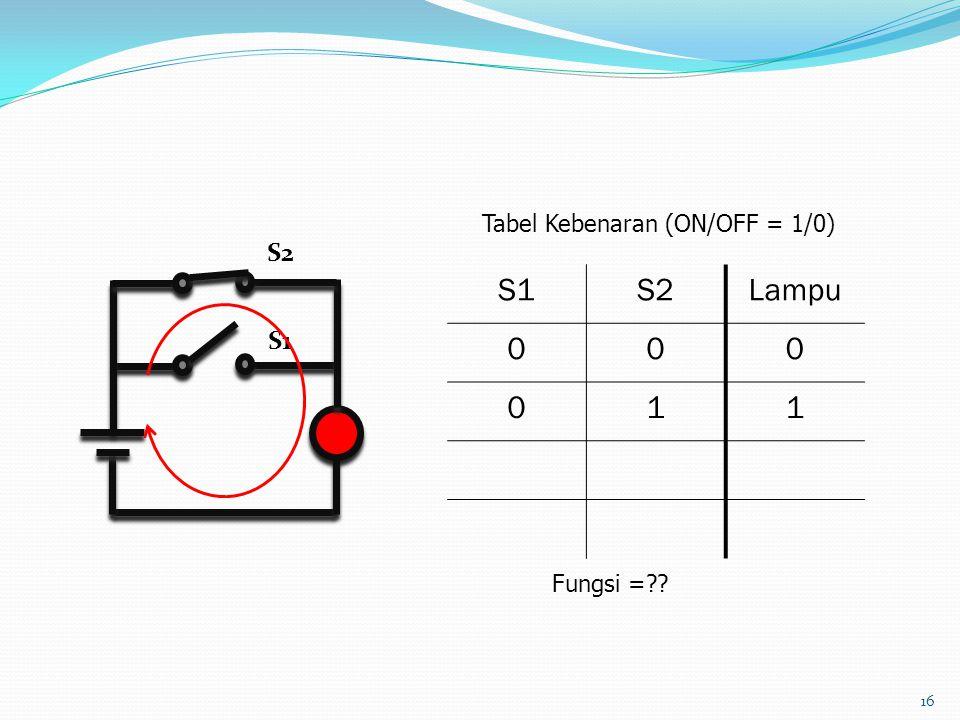 16 S1S2Lampu 000 011 Fungsi =?? Tabel Kebenaran (ON/OFF = 1/0) S1 S2