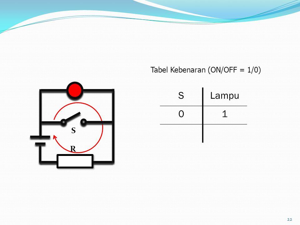 22 Tabel Kebenaran (ON/OFF = 1/0) SLampu 01 S R