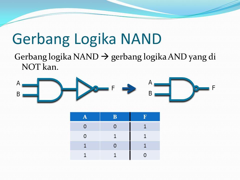 Gerbang Logika NAND Gerbang logika NAND  gerbang logika AND yang di NOT kan. ABF 001 011 101 110 A B F F A B