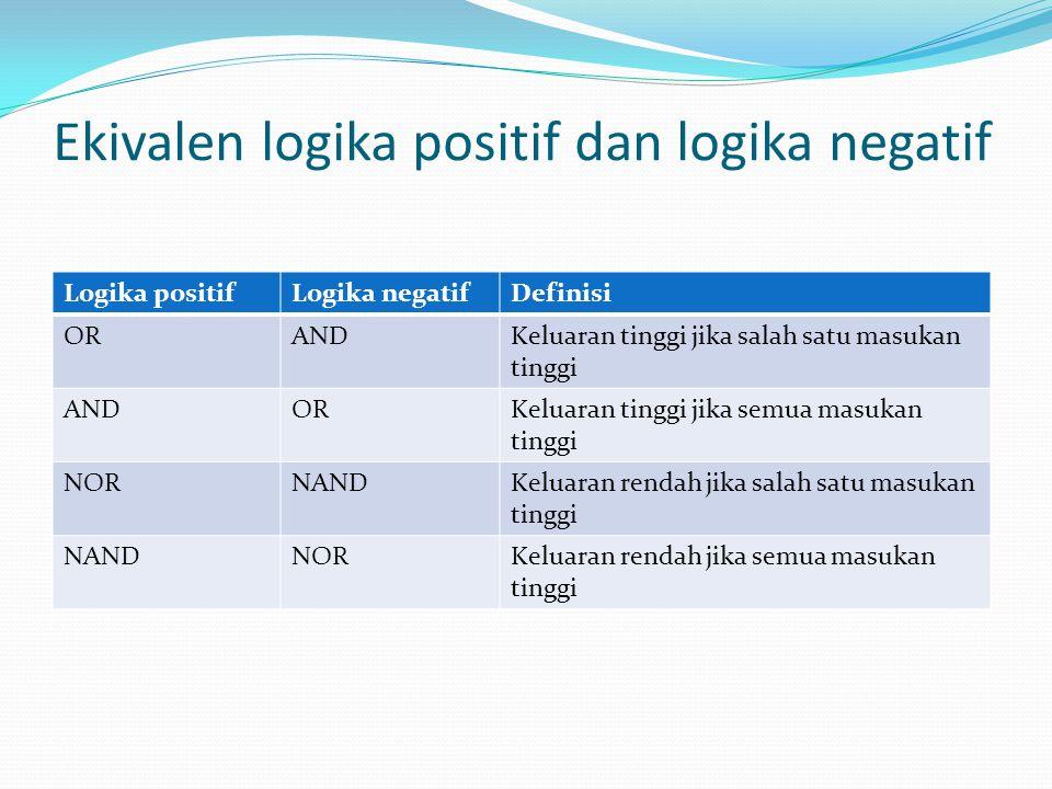 Ekivalen logika positif dan logika negatif Logika positifLogika negatifDefinisi ORANDKeluaran tinggi jika salah satu masukan tinggi ANDORKeluaran ting