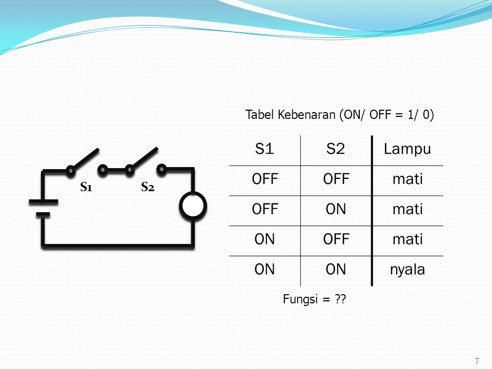 18 Switches in Parallel S1S2Lampu 000 011 101 111 OR Fungsi = Logika OR Tabel Kebenaran (ON/OFF = 1/0) S1 S2