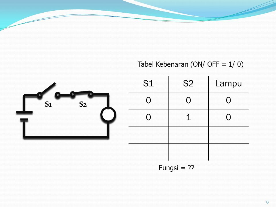 9 S1S2Lampu 000 010 Tabel Kebenaran (ON/ OFF = 1/ 0) Fungsi = ?? S1S2