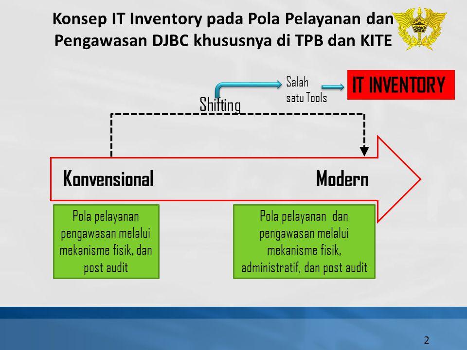 2 KonvensionalModern Pola pelayanan dan pengawasan melalui mekanisme fisik, administratif, dan post audit Pola pelayanan pengawasan melalui mekanisme