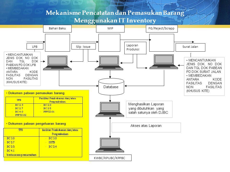 Database KWBC/KPUBC/KPPBC Bahan BakuFG/Reject/ScrappWIP LPBSlip IssueSurat Jalan Laporan Produksi Menghasilkan Laporan yang dibutuhkan yang salah satu