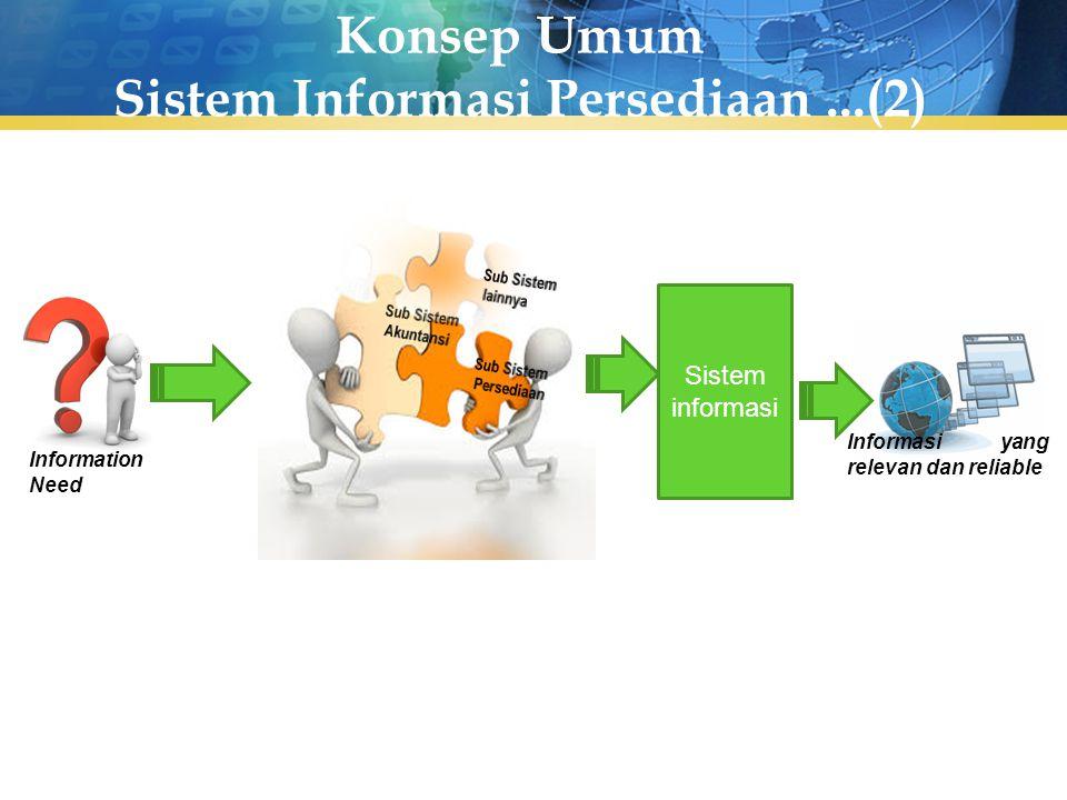 Konsep Umum Sistem Informasi Persediaan...(2) Information Need Informasi yang relevan dan reliable Sistem informasi