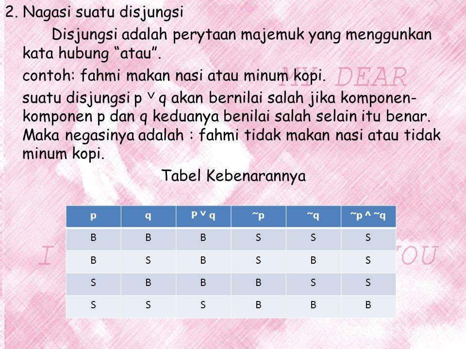 Tabel kebenarannya pqP^q~ p~q~p ˅ ~q BBBSSS BSSSBB SBSBSB SSSBBB