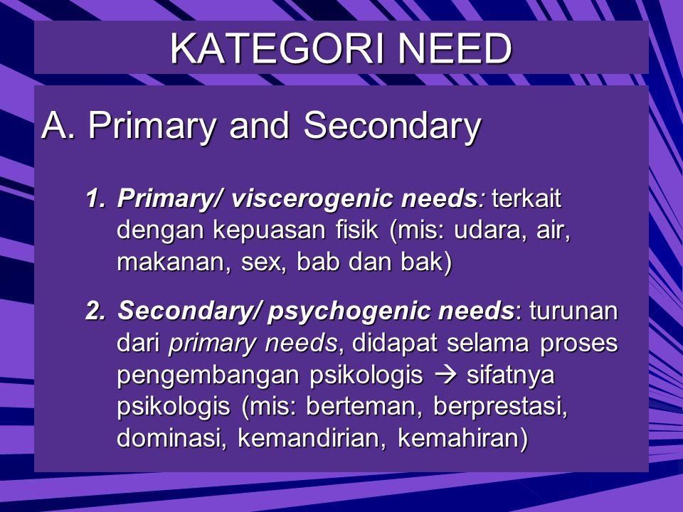 A. Primary and Secondary 1.Primary/ viscerogenic needs: terkait dengan kepuasan fisik (mis: udara, air, makanan, sex, bab dan bak) 2.Secondary/ psycho