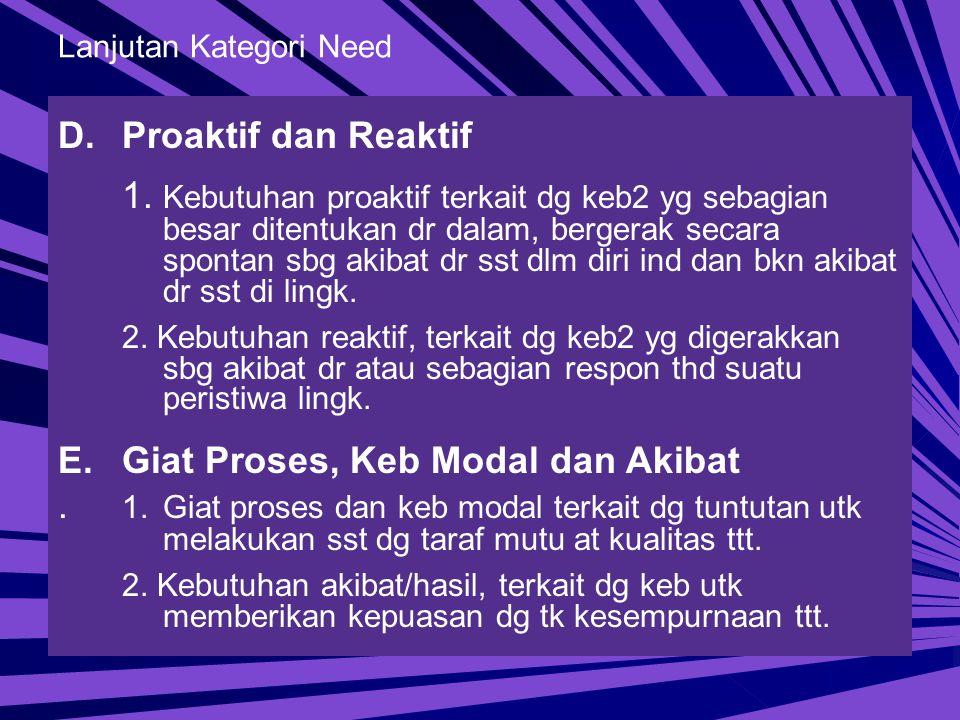 Lanjutan Kategori Need D.Proaktif dan Reaktif 1.