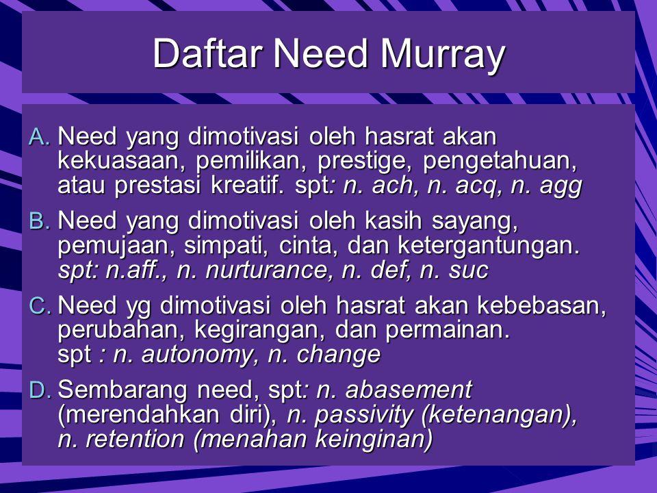 Daftar Need Murray A.