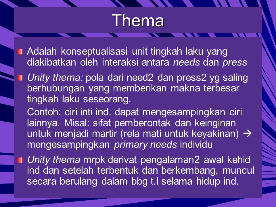 Thema Adalah konseptualisasi unit tingkah laku yang diakibatkan oleh interaksi antara needs dan press Unity thema: pola dari need2 dan press2 yg saling berhubungan yang memberikan makna terbesar tingkah laku seseorang.