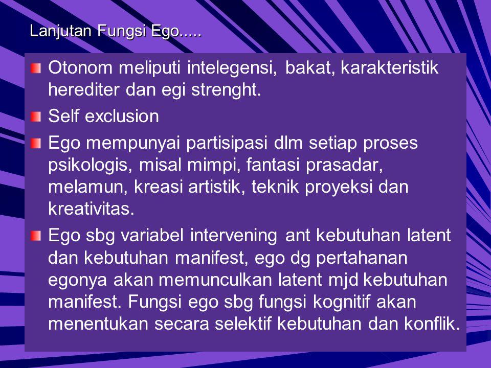 Lanjutan Fungsi Ego.....
