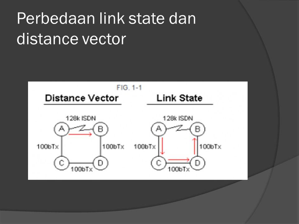 Perbedaan link state dan distance vector