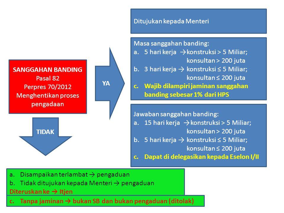Ditujukan kepada Menteri Masa sanggahan banding: a.5 hari kerja →konstruksi ˃ 5 Miliar; konsultan > 200 juta b.3 hari kerja → konstruksi ≤ 5 Miliar; k