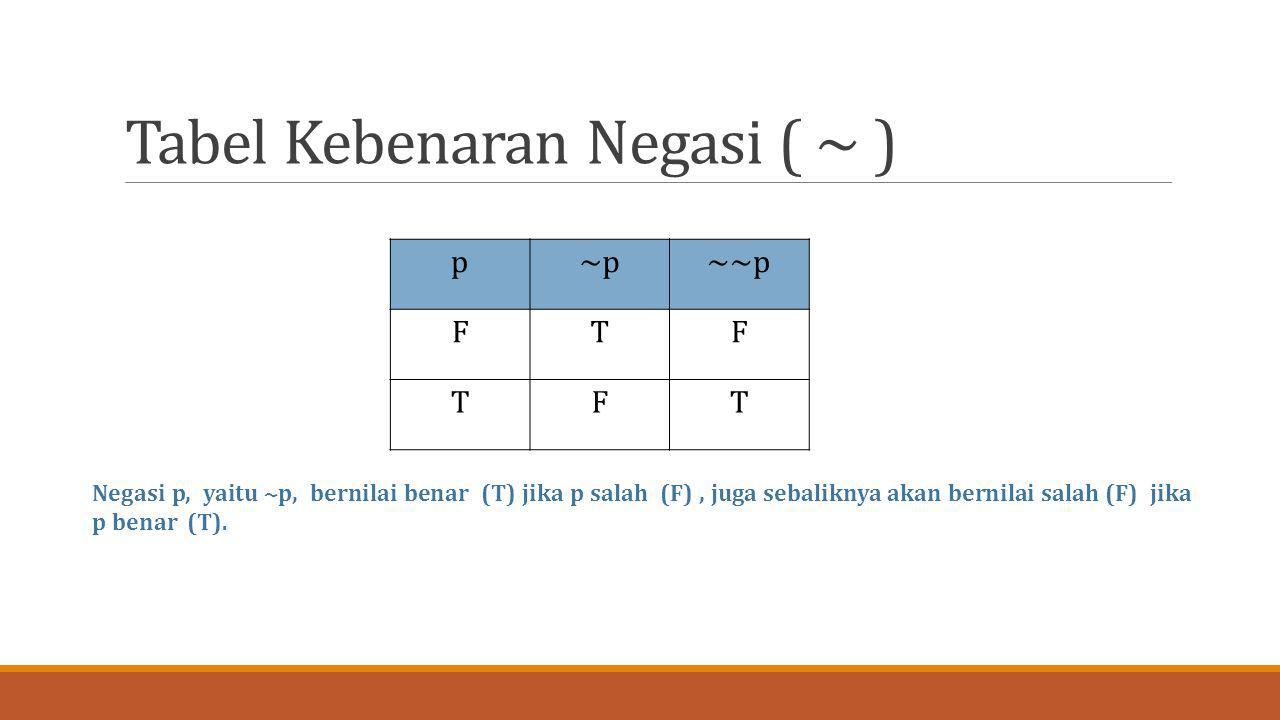 Tabel Kebenaran Negasi ( ~ ) Negasi p, yaitu ~p, bernilai benar (T) jika p salah (F), juga sebaliknya akan bernilai salah (F) jika p benar (T). p~p~~p
