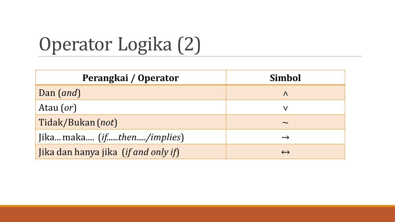 Operator Logika (2) Perangkai / OperatorSimbol Dan (and)˄ Atau (or)˅ Tidak/Bukan (not)~ Jika... maka.... (if......then...../implies)→ Jika dan hanya j