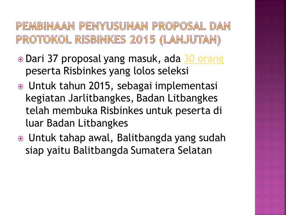  Dari 37 proposal yang masuk, ada 30 orang peserta Risbinkes yang lolos seleksi30 orang  Untuk tahun 2015, sebagai implementasi kegiatan Jarlitbangk