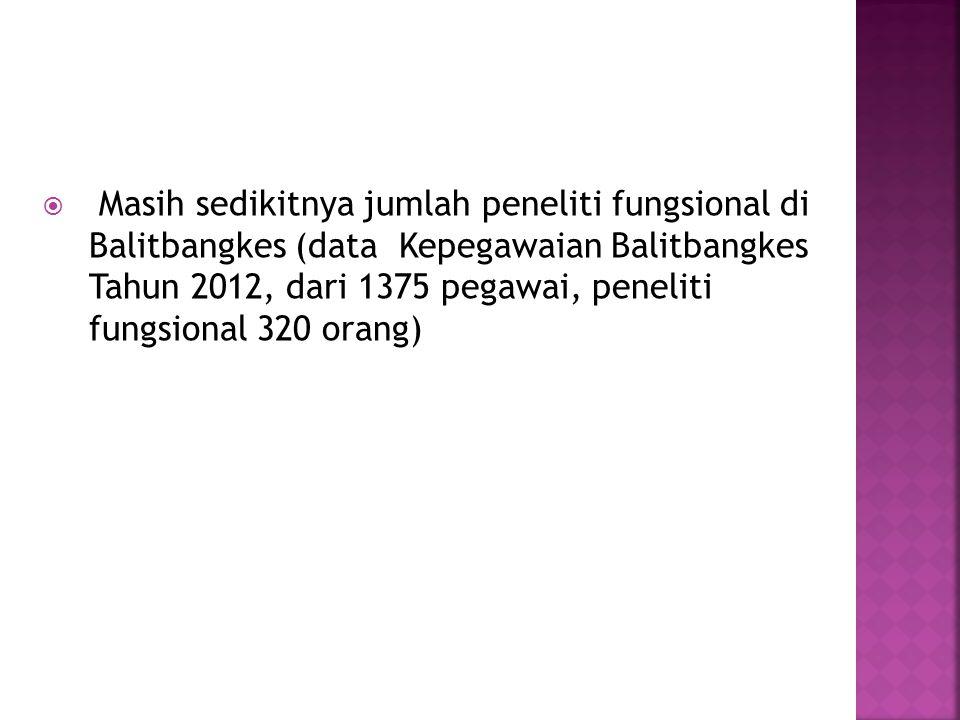  Masih sedikitnya jumlah peneliti fungsional di Balitbangkes (data Kepegawaian Balitbangkes Tahun 2012, dari 1375 pegawai, peneliti fungsional 320 or
