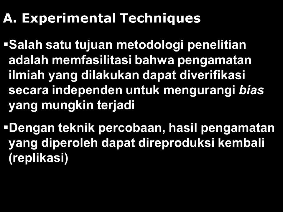 A. Experimental Techniques  Salah satu tujuan metodologi penelitian adalah memfasilitasi bahwa pengamatan ilmiah yang dilakukan dapat diverifikasi se
