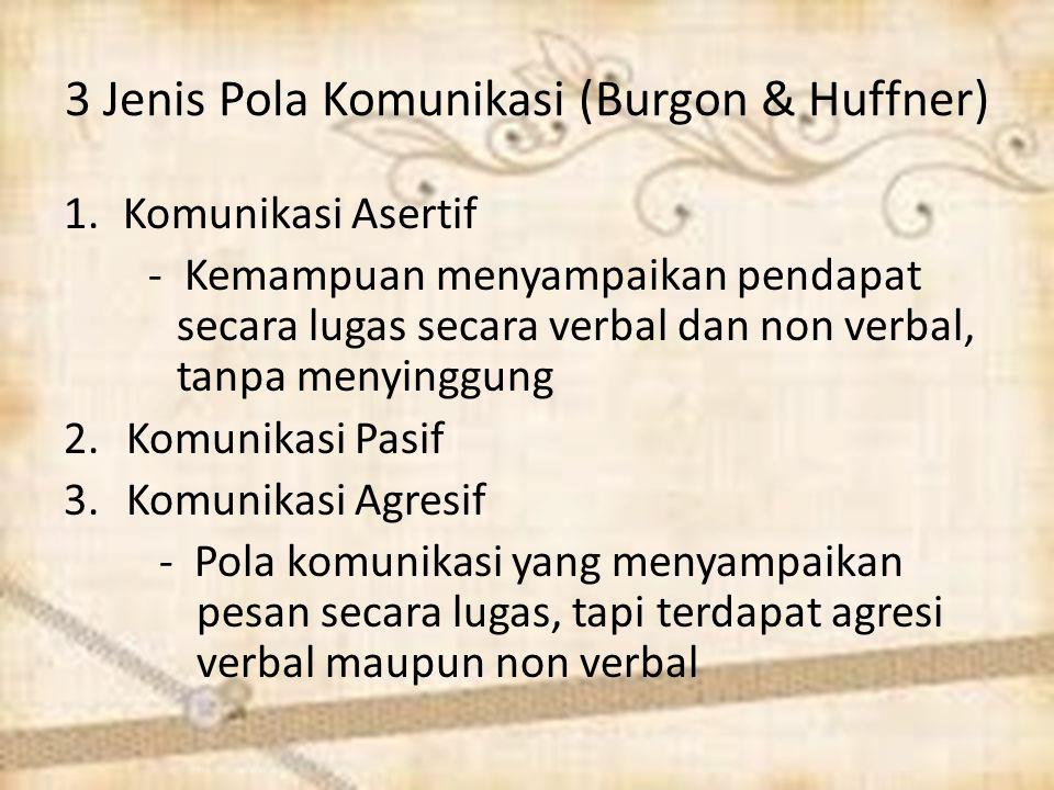3 Jenis Pola Komunikasi (Burgon & Huffner) 1.Komunikasi Asertif - Kemampuan menyampaikan pendapat secara lugas secara verbal dan non verbal, tanpa men